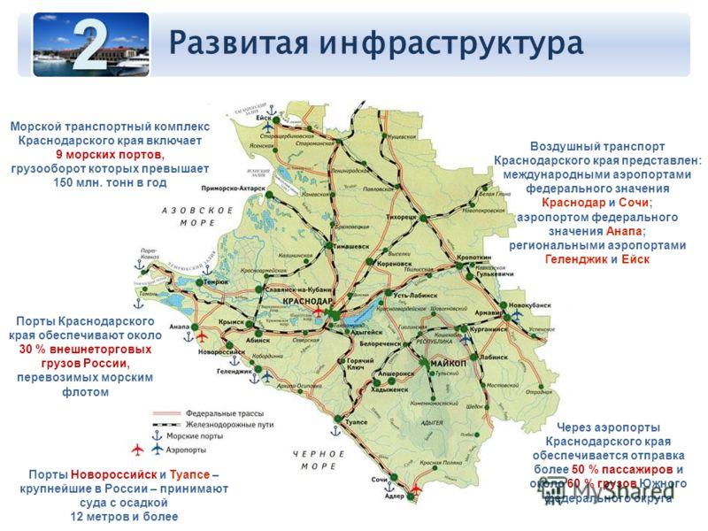 Развитая инфраструктура Морской транспортный комплекс Краснодарского края включает 9 морских портов, грузооборот которых превышает 150 млн. тонн в год Порты Краснодарского края обеспечивают около 30 % внешнеторговых грузов России, перевозимых морским