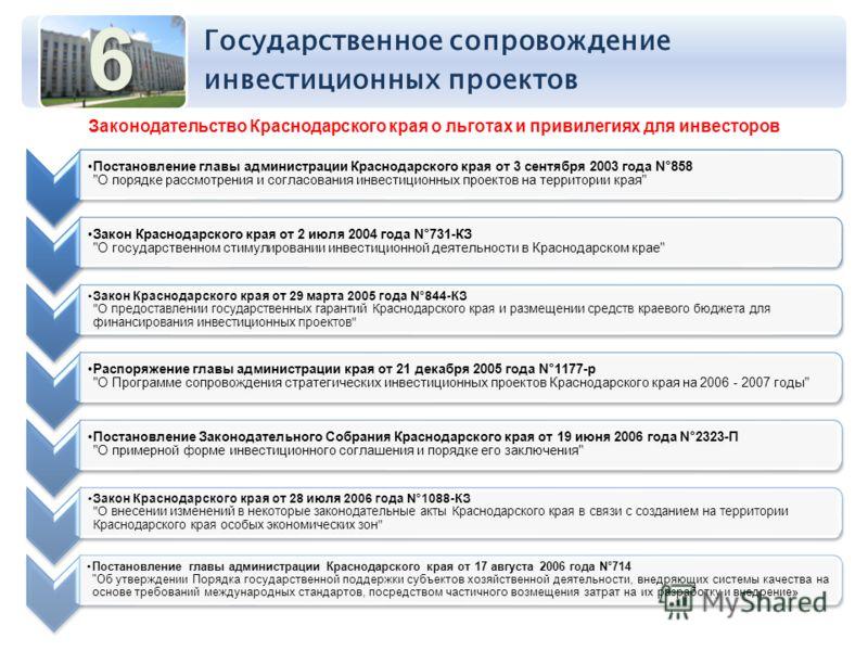 Государственное сопровождение инвестиционных проектов6 Законодательство Краснодарского края о льготах и привилегиях для инвесторов Постановление главы администрации Краснодарского края от 3 сентября 2003 года N°858