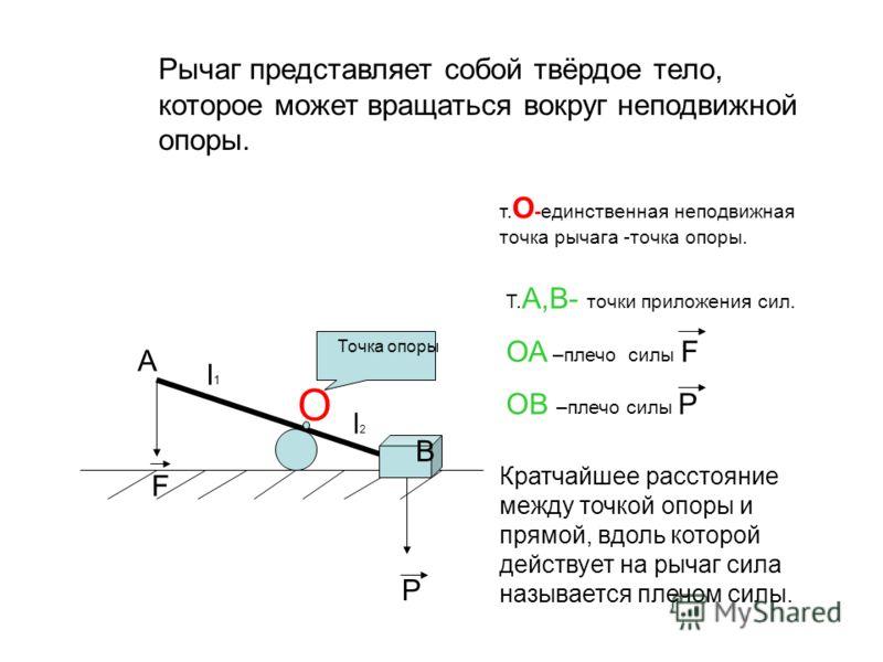 Рычаг представляет собой твёрдое тело, которое может вращаться вокруг неподвижной опоры. О Точка опоры А В F Р т. О -единственная неподвижная точка рычага -точка опоры. Т. А,В- точки приложения сил. ОА –плечо силы F ОВ –плечо силы Р Кратчайшее рассто
