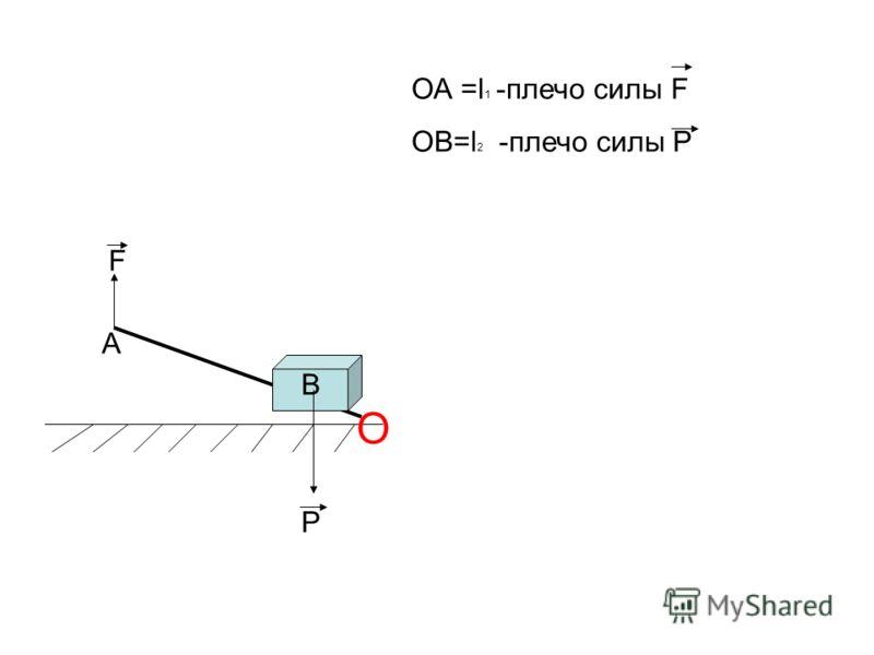 О Р В А F ОА =l 1 -плечо силы F ОВ=l 2 -плечо силы Р