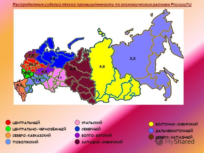 Распределение изделий лёгкой промышленности по экономическим районам России(%) 38,2 ЦЕНТРАЛЬНЫЙ 4,2 ЦЕНТРАЛЬНО-ЧЕРНОЗЁМНЫЙ 6,6 СЕВЕРО-КАВКАЗСКИЙ ПОВОЛЖСКИЙ УРАЛЬСКИЙ СЕВЕРНЫЙ ВОЛГО-ВЯТСКИЙ ЗАПАДНО-СИБИРСКИЙ ВОСТОЧНО-СИБИРСКИЙ ДАЛЬНЕВОСТОЧНЫЙ СЕВЕРО-З