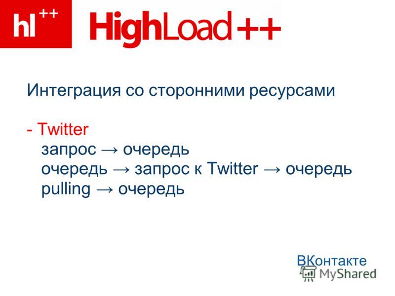 Интеграция со сторонними ресурсами - Twitter запрос очередь очередь запрос к Twitter очередь pulling очередь ВКонтакте