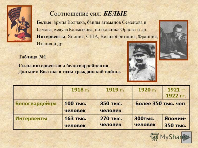 В канун нового, 1918г., на Владивостокском рейде неожиданно по-явился японский крейсер «Ивами» с десантом солдат на борту. Япон-ский генеральный консул во Владивостоке объяснил появление крейсера необходимостью защищать проживающих во Владивостоке яп
