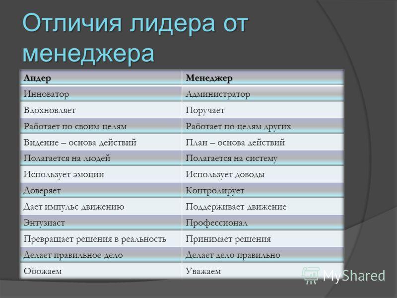 Отличия лидера от менеджера