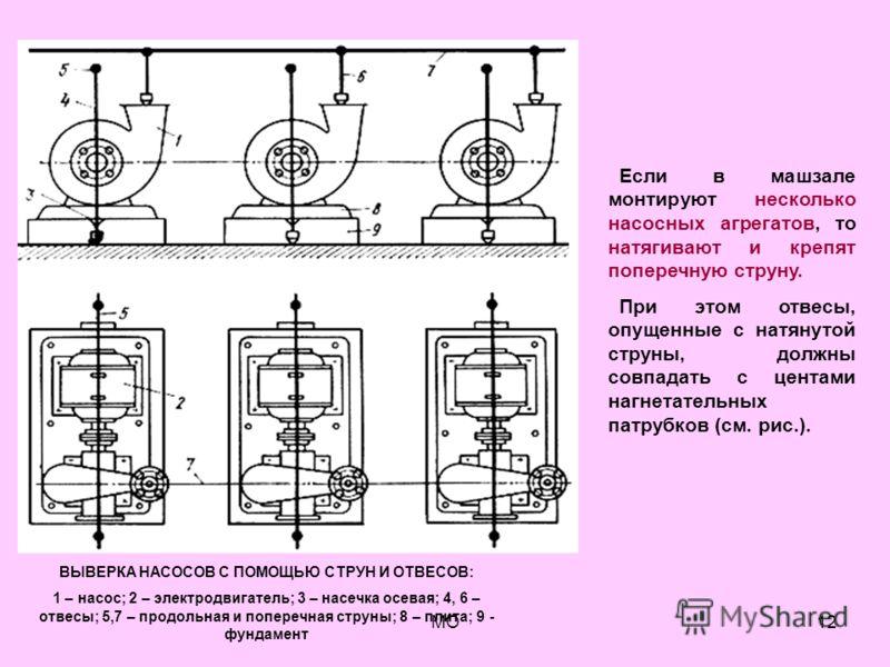 МО12 ВЫВЕРКА НАСОСОВ С ПОМОЩЬЮ СТРУН И ОТВЕСОВ: 1 – насос; 2 – электродвигатель; 3 – насечка осевая; 4, 6 – отвесы; 5,7 – продольная и поперечная струны; 8 – плита; 9 - фундамент Если в машзале монтируют несколько насосных агрегатов, то натягивают и
