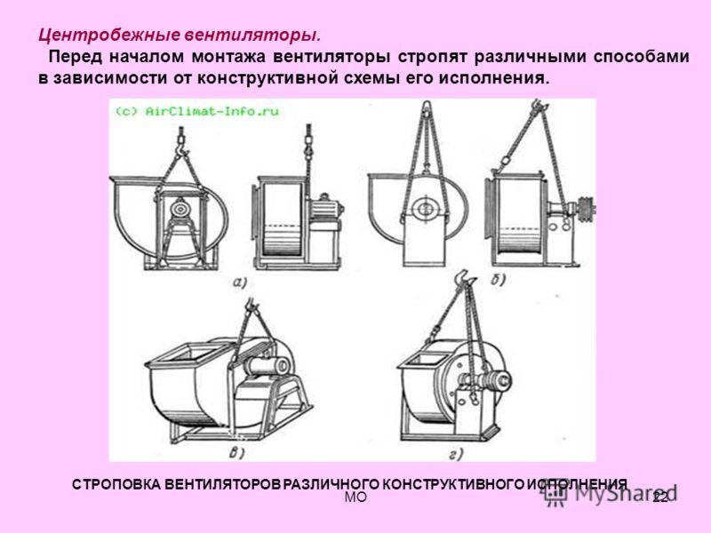 МО22 Центробежные вентиляторы.