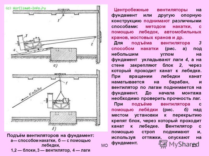 МО23 Подъём вентиляторов на фундамент: а способом накатки, б с помощью лебедки, 1,2 блоки, 3 вентилятор, 4 лаги Центробежные вентиляторы на фундамент или другую опорную конструкцию поднимают различными способами: методом накатки, с помощью лебедок, а