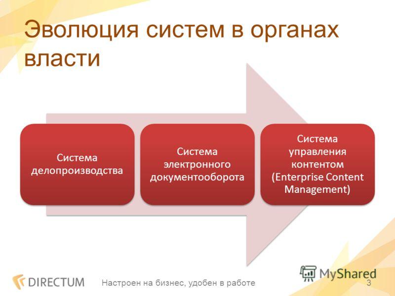 Эволюция систем в органах власти Настроен на бизнес, удобен в работе3 Система делопроизводства Система электронного документооборота Система управления контентом (Enterprise Content Management)