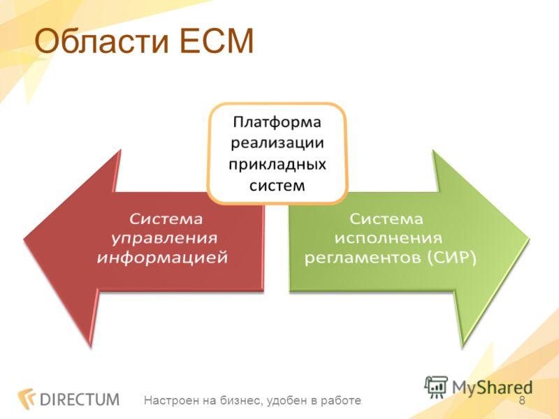 Области ECM Настроен на бизнес, удобен в работе8
