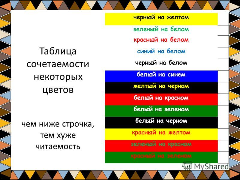 черный на желтом зеленый на белом красный на белом синий на белом черный на белом белый на синем желтый на черном белый на красном белый на зеленом белый на черном красный на желтом зеленый на красном красный на зеленом Таблица сочетаемости некоторых