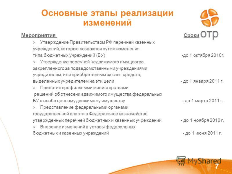 Основные этапы реализации изменений Мероприятия Сроки Утверждение Правительством РФ перечней казенных учреждений, которые создаются путем изменения типа бюджетных учреждений (БУ) -до 1 октября 2010г. Утверждение перечней недвижимого имущества, закреп