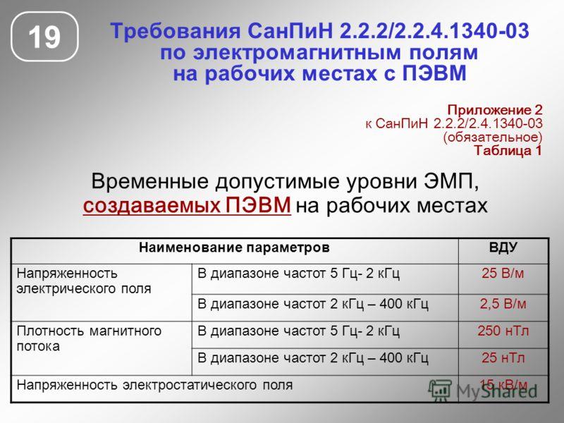 Требования СанПиН 2.2.2/2.2.4.1340-03 по электромагнитным полям на рабочих местах с ПЭВМ 19 Приложение 2 к СанПиН 2.2.2/2.4.1340-03 (обязательное) Таблица 1 Наименование параметровВДУ Напряженность электрического поля В диапазоне частот 5 Гц- 2 кГц25