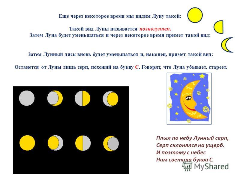 Еще через некоторое время мы видим Луну такой: Такой вид Луны называется полнолунием. Затем Луна будет уменьшаться и через некоторое время примет такой вид: Затем Лунный диск вновь будет уменьшаться и, наконец, примет такой вид: Останется от Луны лиш