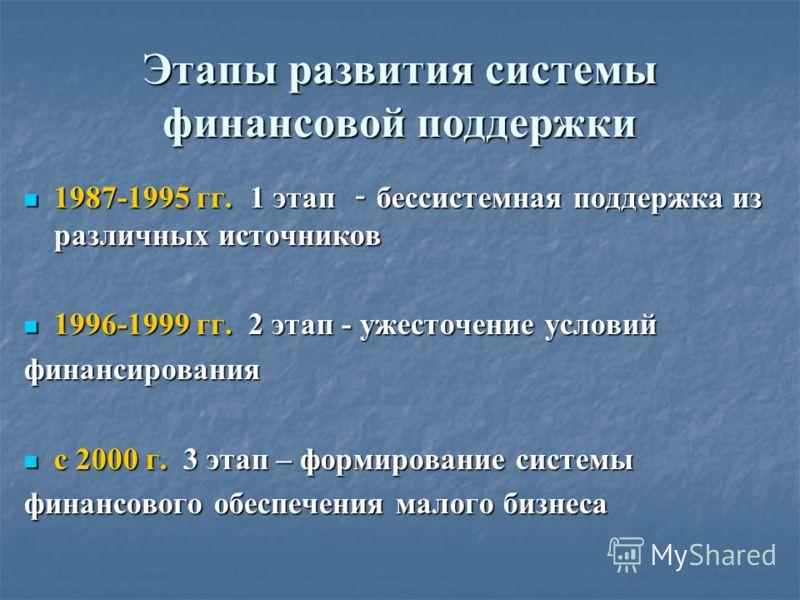 Этапы развития системы финансовой поддержки 1987-1995 гг. 1 этап - бессистемная поддержка из различных источников 1987-1995 гг. 1 этап - бессистемная поддержка из различных источников 1996-1999 гг. 2 этап - ужесточение условий 1996-1999 гг. 2 этап -