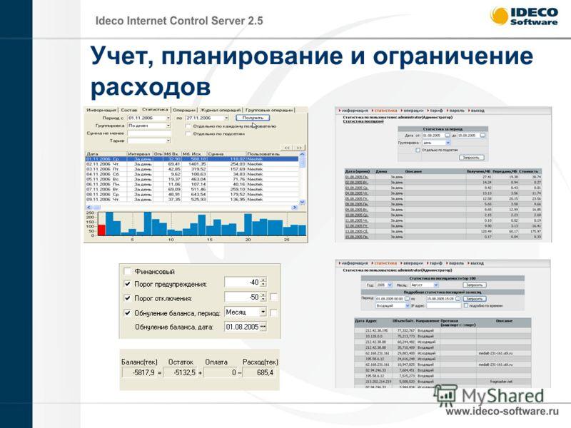 Учет, планирование и ограничение расходов