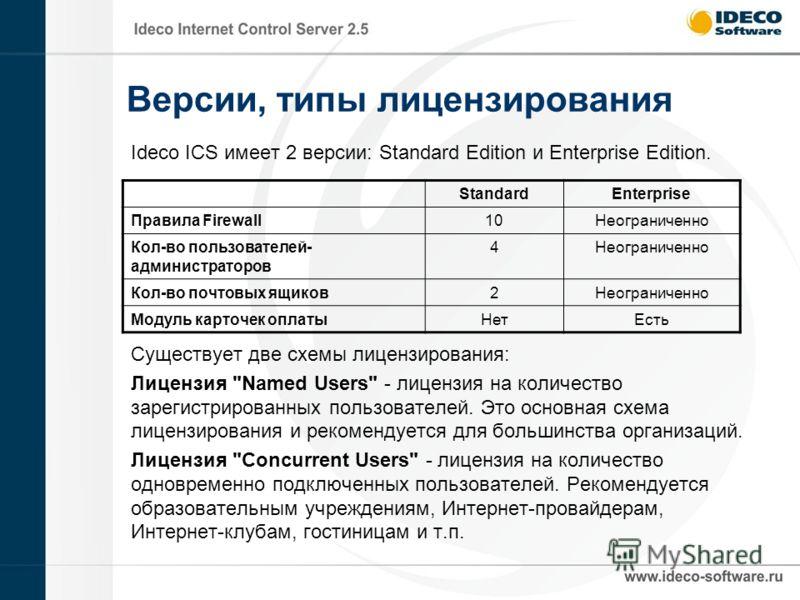 Версии, типы лицензирования Ideco ICS имеет 2 версии: Standard Edition и Enterprise Edition. Существует две схемы лицензирования: Лицензия