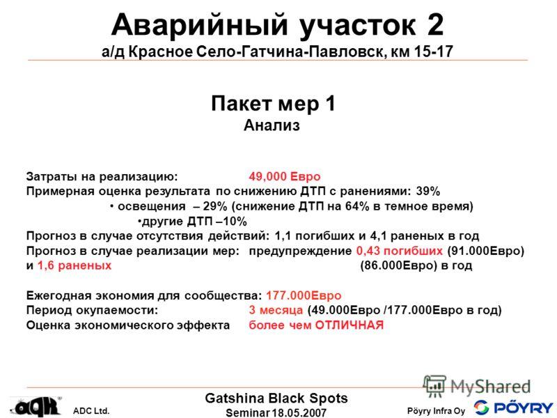 Gatshina Black Spots Seminar 18.05.2007 ADC Ltd.Pöyry Infra Oy Аварийный участок 2 а/д Красное Село-Гатчина-Павловск, км 15-17 Пакет мер 1 Анализ Затраты на реализацию:49,000 Евро Примерная оценка результата по снижению ДТП с ранениями: 39% освещения