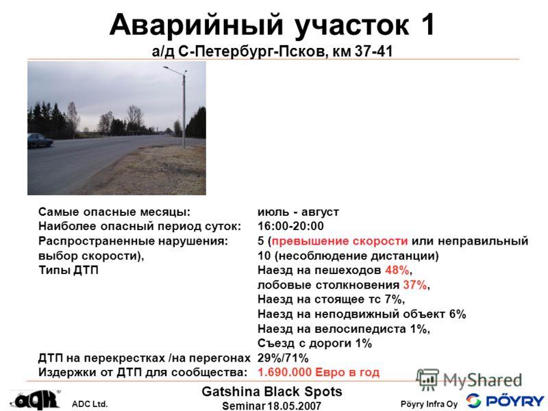 Gatshina Black Spots Seminar 18.05.2007 ADC Ltd.Pöyry Infra Oy Аварийный участок 1 а/д С-Петербург-Псков, км 37-41 Самые опасные месяцы:июль - август Наиболее опасный период суток:16:00-20:00 Распространенные нарушения:5 (превышение скорости или непр