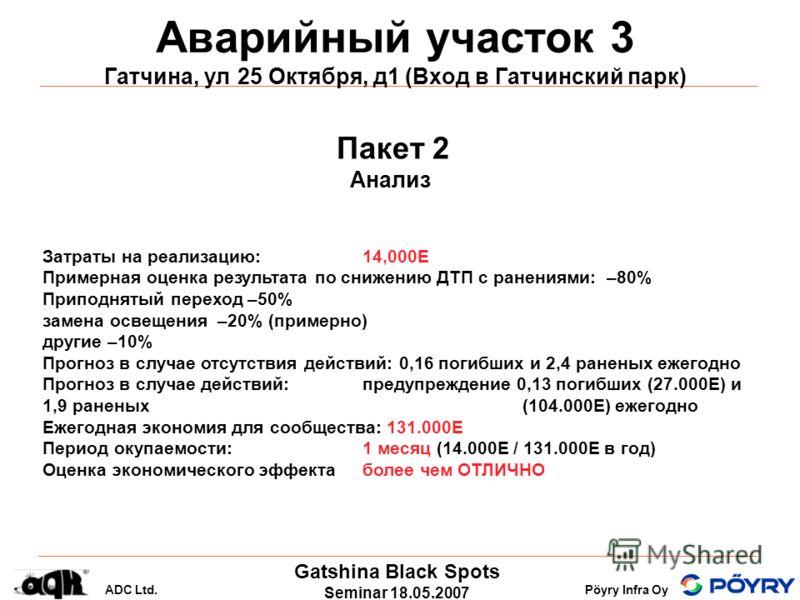 Gatshina Black Spots Seminar 18.05.2007 ADC Ltd.Pöyry Infra Oy Аварийный участок 3 Гатчина, ул 25 Октября, д1 (Вход в Гатчинский парк) Пакет 2 Анализ Затраты на реализацию: 14,000E Примерная оценка результата по снижению ДТП с ранениями: –80% Приподн