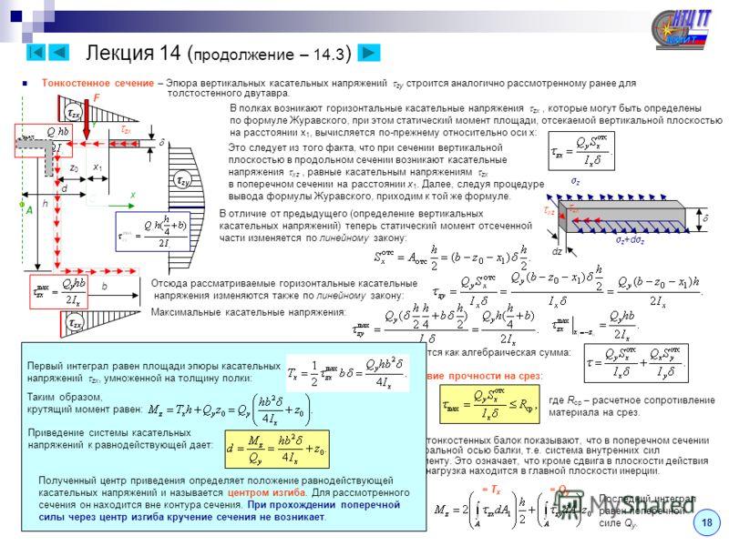 18 Лекция 14 ( продолжение – 14.3 ) Тонкостенное сечение – Эпюра вертикальных касательных напряжений zy строится аналогично рассмотренному ранее для толстостенного двутавра. x Y b h С В полках возникают горизонтальные касательные напряжения zx, котор