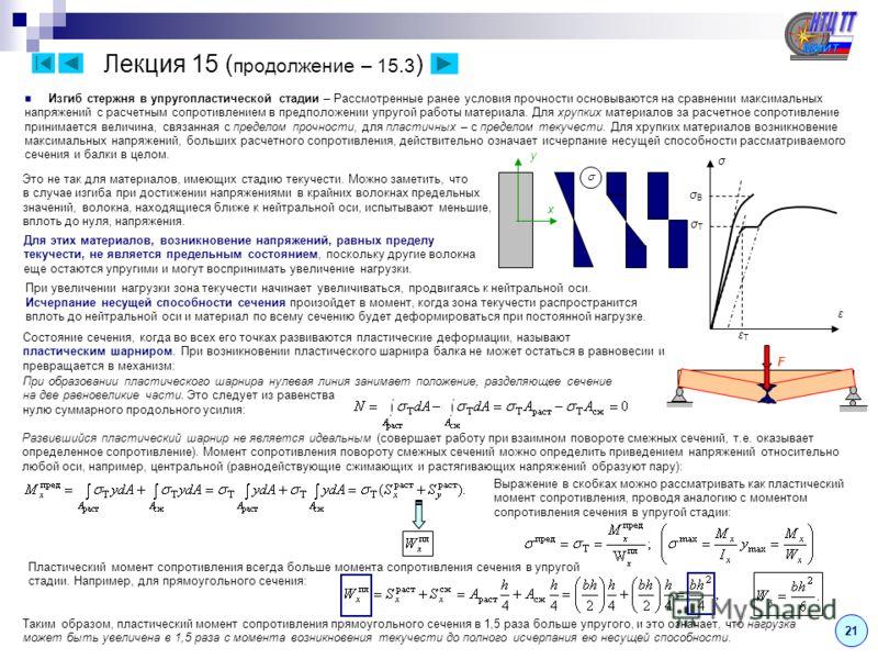 21 Лекция 15 ( продолжение – 15.3 ) Изгиб стержня в упругопластической стадии – Рассмотренные ранее условия прочности основываются на сравнении максимальных напряжений с расчетным сопротивлением в предположении упругой работы материала. Для хрупких м