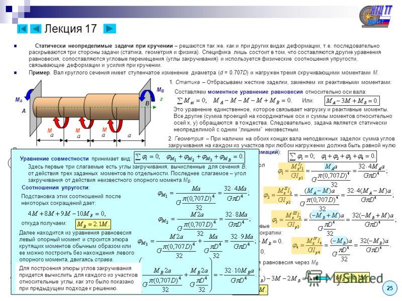 Лекция 17 Статически неопределимые задачи при кручении – решаются так же, как и при других видах деформации, т.е. последовательно раскрываются три стороны задачи (статика, геометрия и физика). Специфика лишь состоит в том, что составляются другие ура
