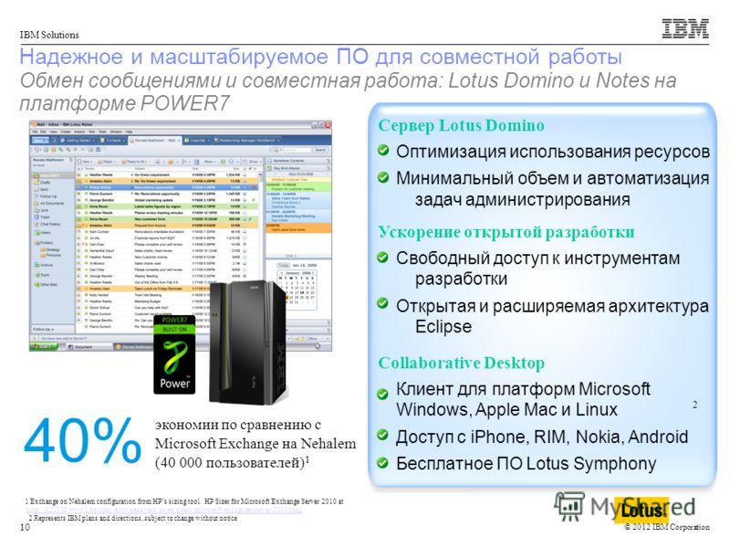 © 2012 IBM Corporation IBM Solutions 10 Надежное и масштабируемое ПО для совместной работы Обмен сообщениями и совместная работа: Lotus Domino и Notes на платформе POWER7 40% экономии по сравнению с Microsoft Exchange на Nehalem (40 000 пользователей