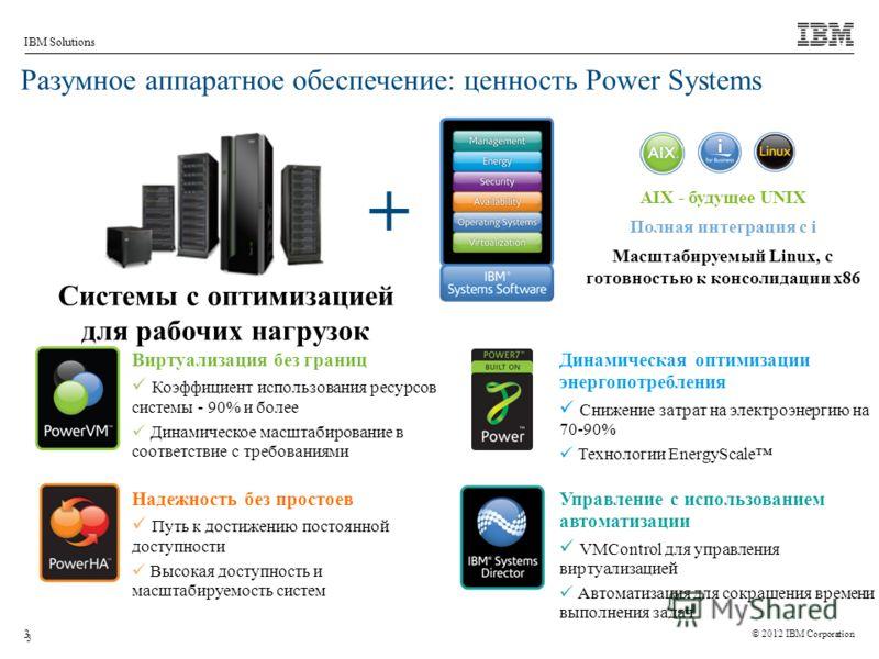 © 2012 IBM Corporation IBM Solutions 3 3 Виртуализация без границ Коэффициент использования ресурсов системы - 90% и более Динамическое масштабирование в соответствие с требованиями Динамическая оптимизации энергопотребления Снижение затрат на электр