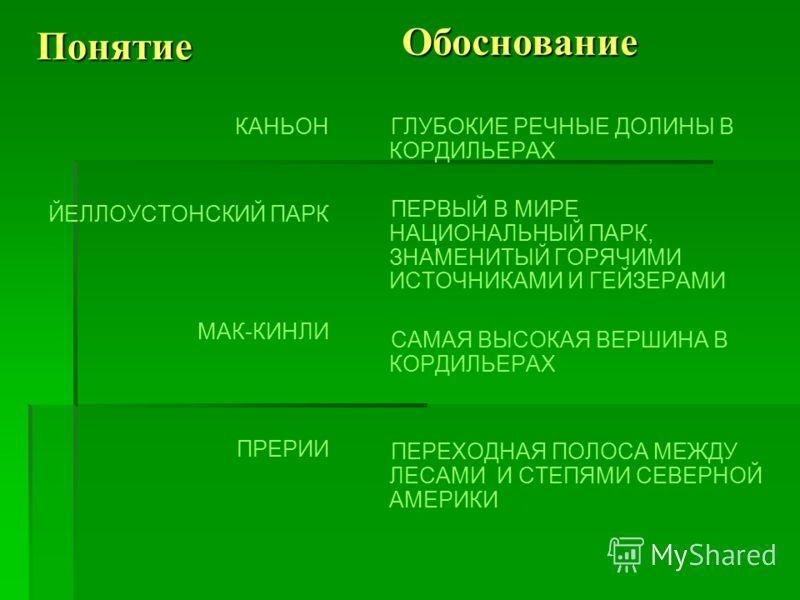 КАНЬОН ЙЕЛЛОУСТОНСКИЙ ПАРК МАК-КИНЛИ ПРЕРИИ ГЛУБОКИЕ РЕЧНЫЕ ДОЛИНЫ В КОРДИЛЬЕРАХ ПЕРВЫЙ В МИРЕ НАЦИОНАЛЬНЫЙ ПАРК, ЗНАМЕНИТЫЙ ГОРЯЧИМИ ИСТОЧНИКАМИ И ГЕЙЗЕРАМИ САМАЯ ВЫСОКАЯ ВЕРШИНА В КОРДИЛЬЕРАХ ПЕРЕХОДНАЯ ПОЛОСА МЕЖДУ ЛЕСАМИ И СТЕПЯМИ СЕВЕРНОЙ АМЕРИК
