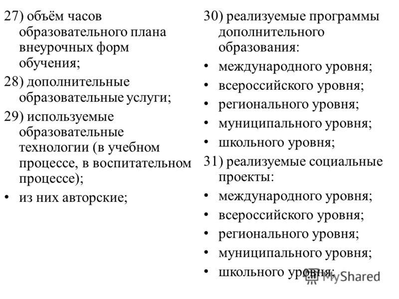27) объём часов образовательного плана внеурочных форм обучения ; 28) дополнительные образовательные услуги ; 29) используемые образовательные технологии ( в учебном процессе, в воспитательном процессе ); из них авторские ; 30) реализуемые программы