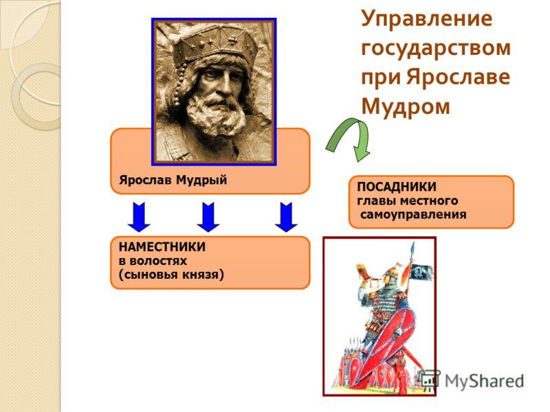 Ярослав Мудрый НАМЕСТНИКИ в