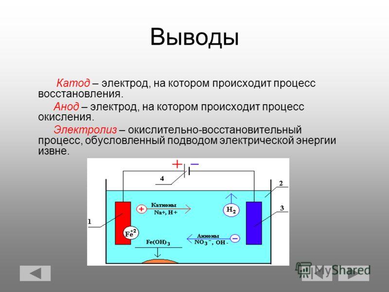Выводы Катод – электрод, на котором происходит процесс восстановления. Анод – электрод, на котором происходит процесс окисления. Электролиз – окислительно-восстановительный процесс, обусловленный подводом электрической энергии извне.
