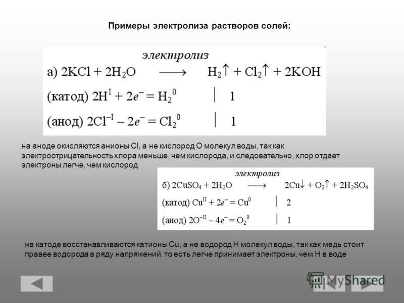 Примеры электролиза растворов