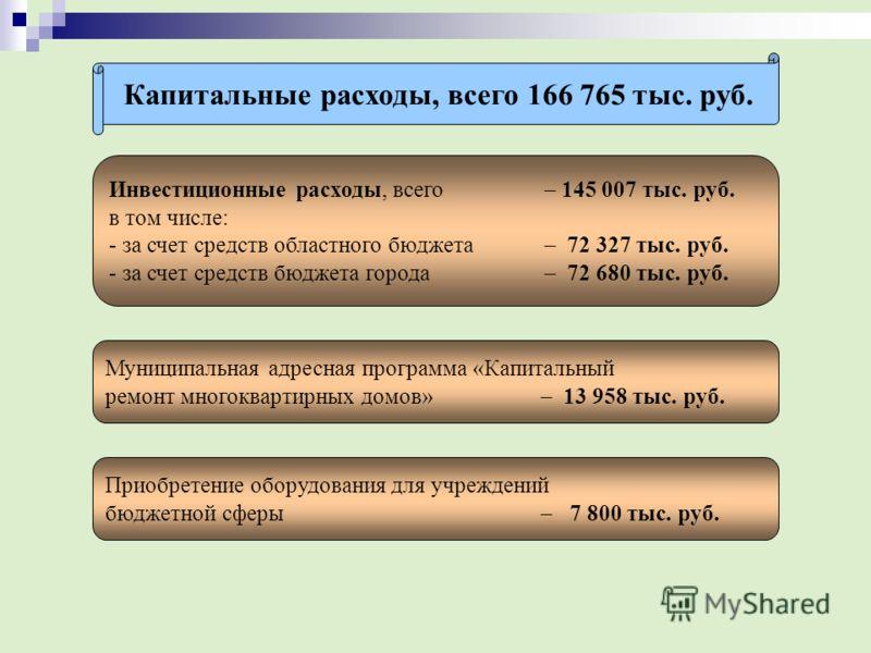 Капитальные расходы, всего 166 765 тыс. руб. Инвестиционные расходы, всего– 145 007 тыс. руб. в том числе: - за счет средств областного бюджета – 72 327 тыс. руб. - за счет средств бюджета города – 72 680 тыс. руб. Муниципальная адресная программа «К