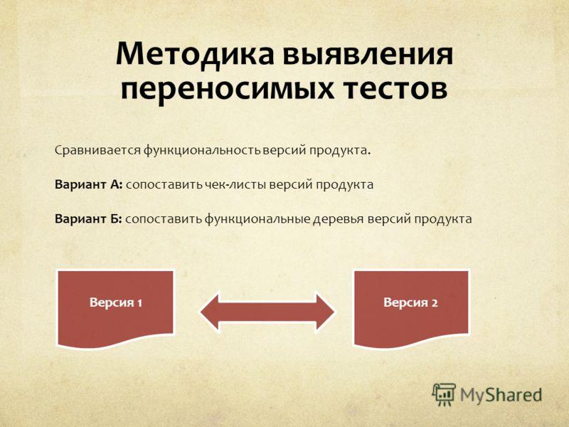 Методика выявления переносимых тестов Сравнивается функциональность версий продукта. Вариант А: сопоставить чек-листы версий продукта Вариант Б: сопоставить функциональные деревья версий продукта Версия 1Версия 2