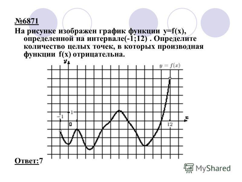 6871 На рисунке изображен график функции y=f(x), определенной на интервале(-1;12). Определите количество целых точек, в которых производная функции f(x) отрицательна. Ответ:7