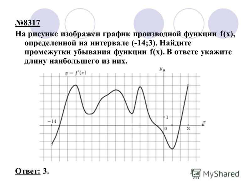8317 На рисунке изображен график производной функции f(x), определенной на интервале (-14;3). Найдите промежутки убывания функции f(x). В ответе укажите длину наибольшего из них. Ответ: 3.