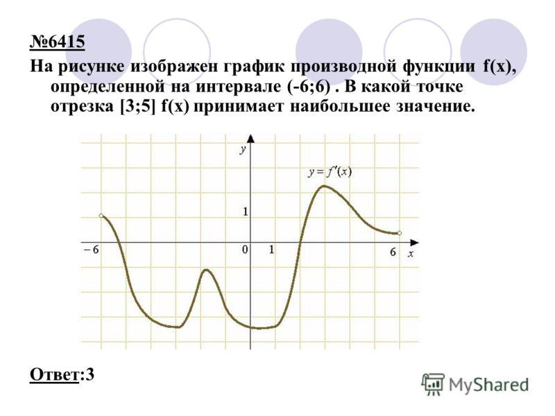 6415 На рисунке изображен график производной функции f(x), определенной на интервале (-6;6). В какой точке отрезка [3;5] f(x) принимает наибольшее значение. Ответ:3