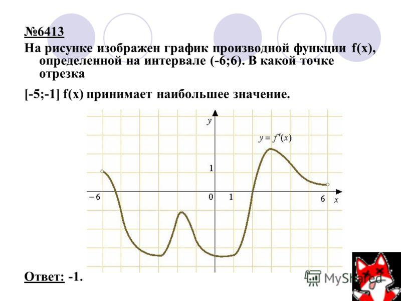 6413 На рисунке изображен график производной функции f(x), определенной на интервале (-6;6). В какой точке отрезкa [-5;-1] f(x) принимает наибольшее значение. Ответ: -1.