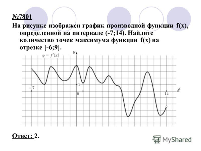 7801 На рисунке изображен график производной функции f(x), определенной на интервале (-7;14). Найдите количество точек максимума функции f(x) на отрезке [-6;9]. Ответ: 2.
