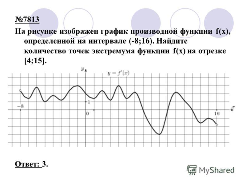 7813 На рисунке изображен график производной функции f(x), определенной на интервале (-8;16). Найдите количество точек экстремума функции f(x) на отрезке [4;15]. Ответ: 3.