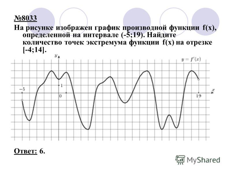 8033 На рисунке изображен график производной функции f(x), определенной на интервале (-5;19). Найдите количество точек экстремума функции f(x) на отрезке [-4;14]. Ответ: 6.