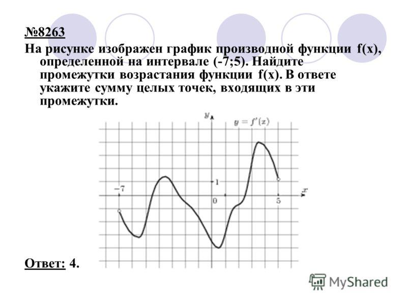 8263 На рисунке изображен график производной функции f(x), определенной на интервале (-7;5). Найдите промежутки возрастания функции f(x). В ответе укажите сумму целых точек, входящих в эти промежутки. Ответ: 4.