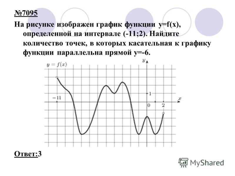 7095 На рисунке изображен график функции y=f(x), определенной на интервале (-11;2). Найдите количество точек, в которых касательная к графику функции параллельна прямой y=-6. Ответ:3