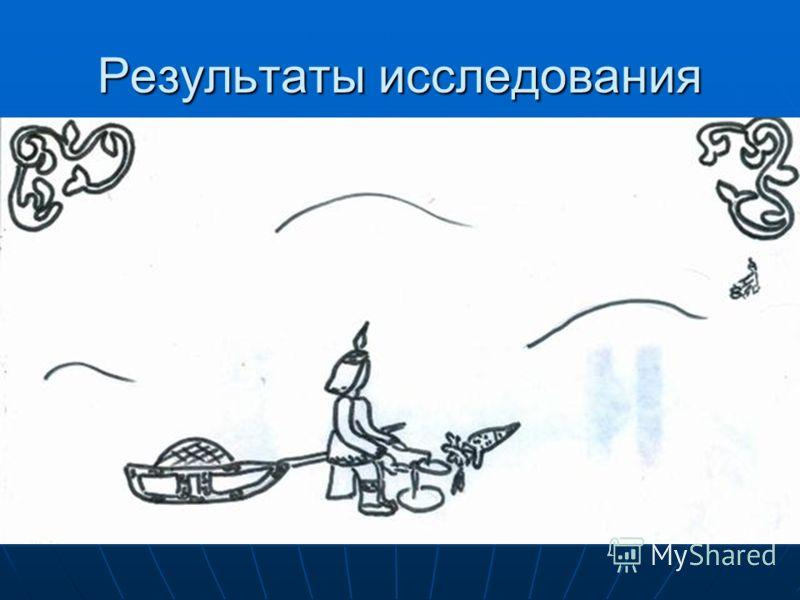 Результаты исследования Рыболовство в фольклоре нанайцев. Рыболовство в фольклоре нанайцев. Сказка «Счастливый кувшин» - удочка Сказка «Счастливый кувшин» - удочка Сказка «Наисо» - мэнгэн (крючковая снасть) Сказка «Наисо» - мэнгэн (крючковая снасть)