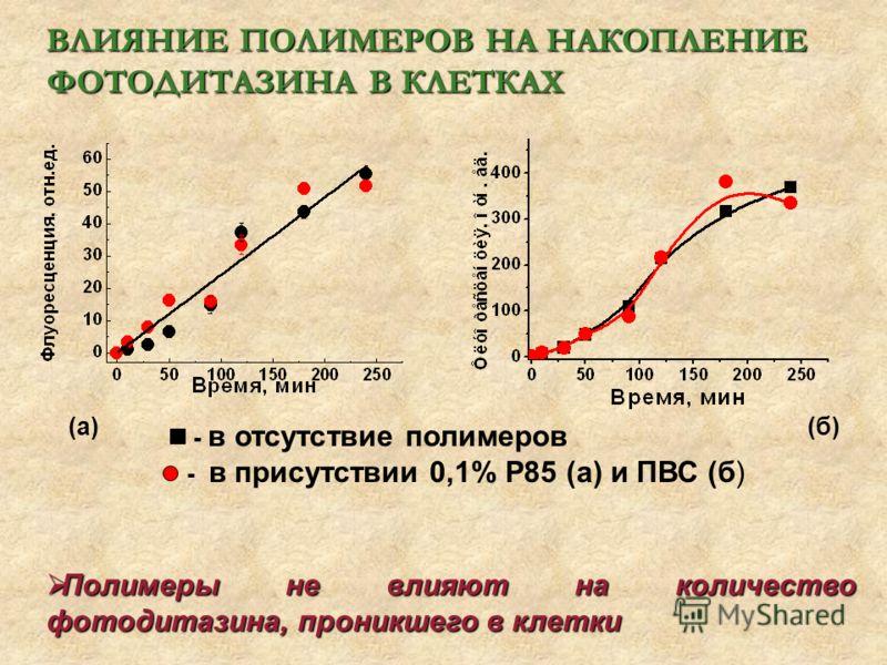 ВЛИЯНИЕ ПОЛИМЕРОВ НА НАКОПЛЕНИЕ ФОТОДИТАЗИНА В КЛЕТКАХ Полимеры не влияют на количество фотодитазина, проникшего в клетки Полимеры не влияют на количество фотодитазина, проникшего в клетки - в отсутствие полимеров - в присутствии 0,1% Р85 (а) и ПВС (