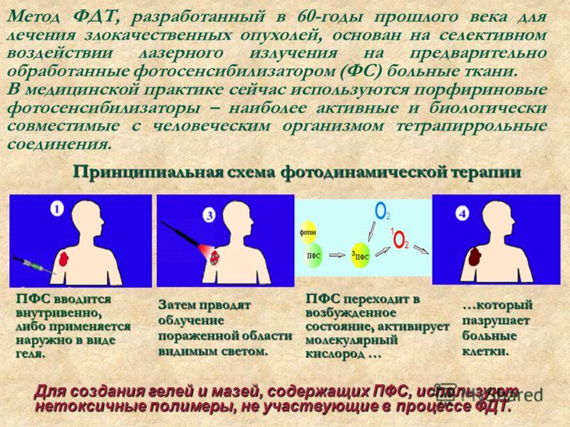 ПФС вводится внутривенно, либо применяется наружно в виде геля. Затем прводят облучение пораженной области видимым светом. ПФС переходит в возбужденное состояние, активирует молекулярный кислород … …который пазрушает больные клетки. Принципиальная сх