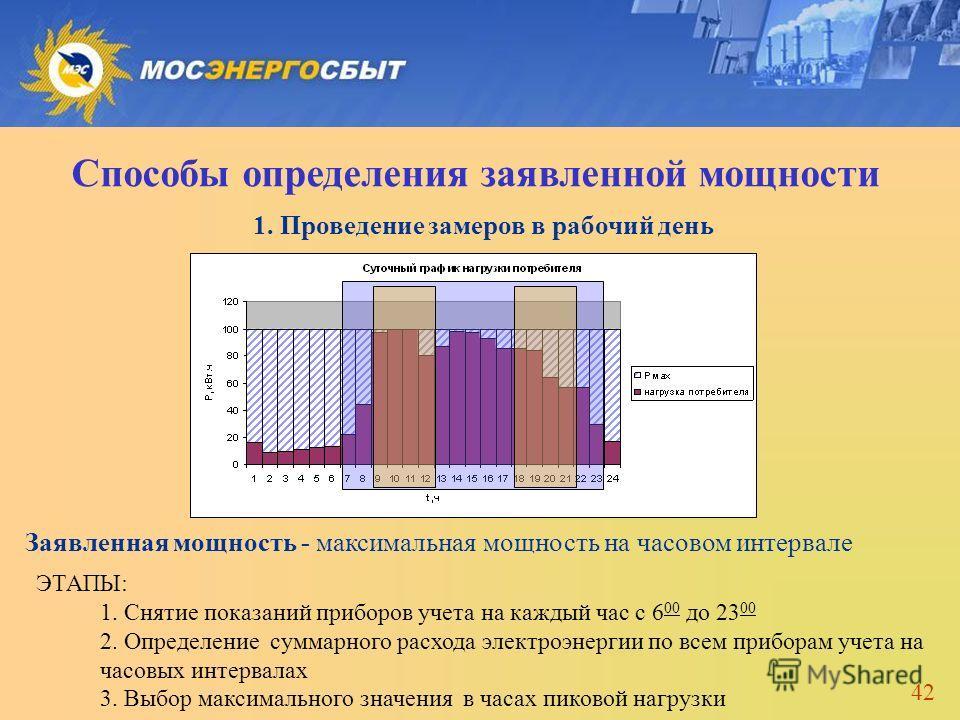 42 Способы определения заявленной мощности 1. Проведение замеров в рабочий день ЭТАПЫ: 1. Снятие показаний приборов учета на каждый час с 6 00 до 23 00 2. Определение суммарного расхода электроэнергии по всем приборам учета на часовых интервалах 3. В