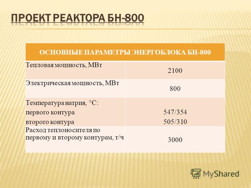 БН-800 Тепловая мощность,