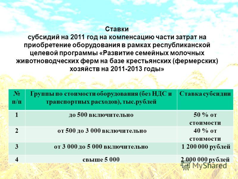 Ставки субсидий на 2011 год на компенсацию части затрат на приобретение оборудования в рамках республиканской целевой программы «Развитие семейных молочных животноводческих ферм на базе крестьянских (фермерских) хозяйств на 2011-2013 годы» п/п Группы